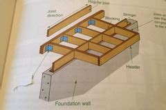 print reading for construction residential and commercial unit 12 quot print reading for construction residential and