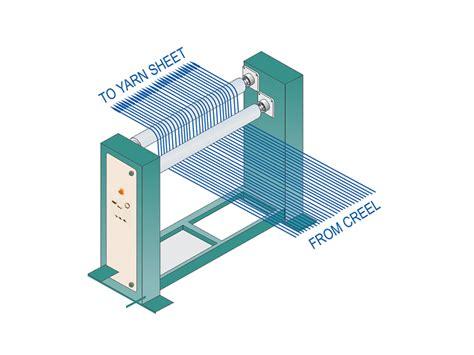 sectional tension techmechwrap