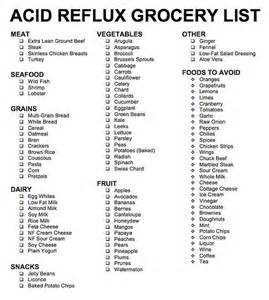 25 best ideas about gerd diet on pinterest reflux diet diet for gerd and acidic diet