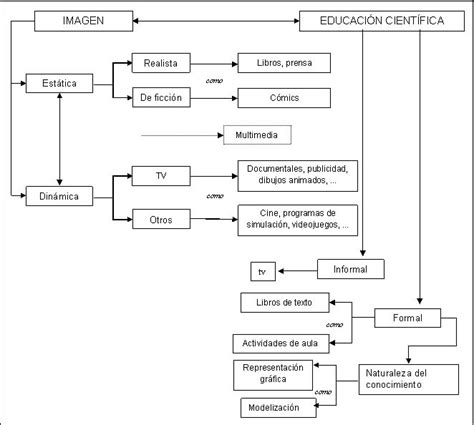 registro pedaggico feria de ciencias modelo modelo de registro pedagogico feria de ciencias gratis