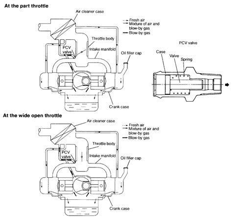 subaru engine diagram sti engine diagram nasioc get free image about wiring
