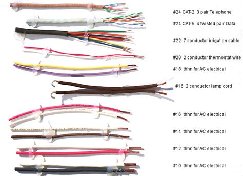 types of electrical wires and their uses wire sizes for layout wiring