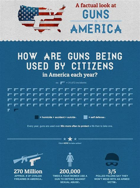 doug ross journal infographic gun facts you ll never see in laughingstock media