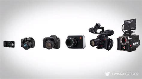 best film lighting kit the gallery for gt cinematography lighting equipment