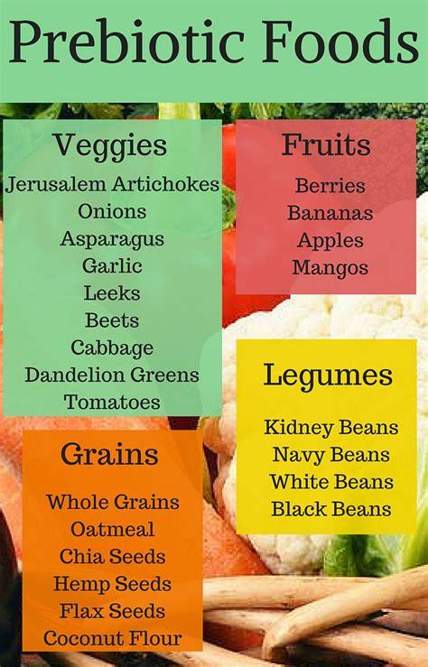 whole grains prebiotics prebiotics are important to your overall health