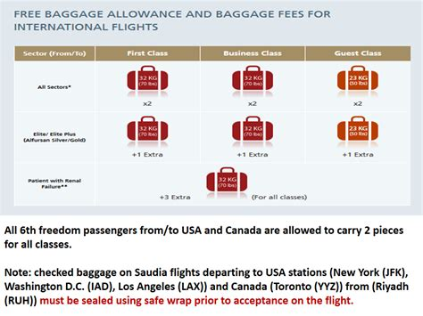 united airlines baggage fees over 50 pounds united airlines baggage fees over 50 pounds do you know
