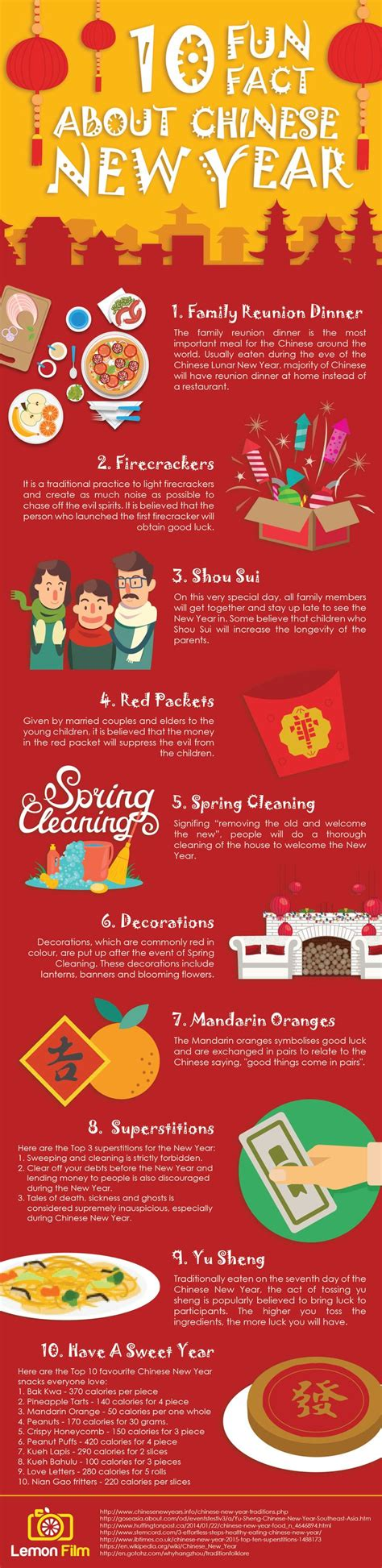 6 new year s facts for 2016 inforgraphic best 25 new years ideas on