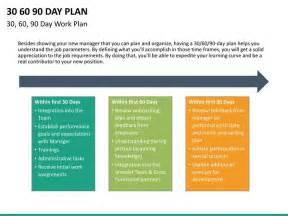 pretty the 90 day mind and food plan that will absolutely change your books 25 unique 90 day plan ideas on envelope