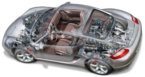 how do cars engines work 2006 porsche boxster transmission control 2006 2007 porsche cayman and cayman s engines and chassis howstuffworks