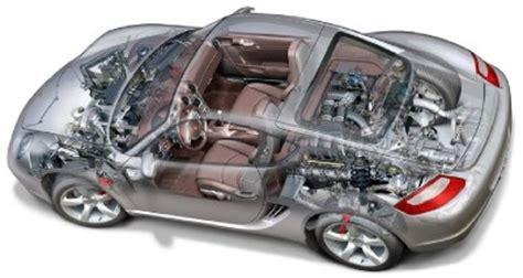 how cars engines work 2002 porsche 911 auto manual 2006 2007 porsche cayman and cayman s engines and chassis howstuffworks