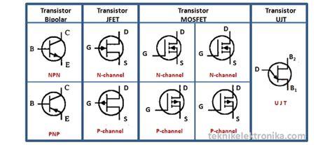 transistor jenis fet jenis transistor efek medan 28 images materi kuliah karakteristik transistor gyani
