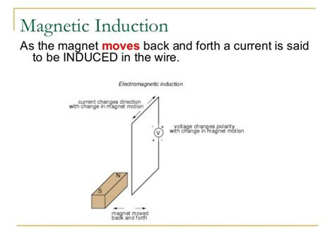 electromagnetic induction is the process of producing 28 images electromagnetic induction