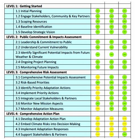risk and mitigation plan template 9 sle risk mitigation plan template raeyw templatesz234