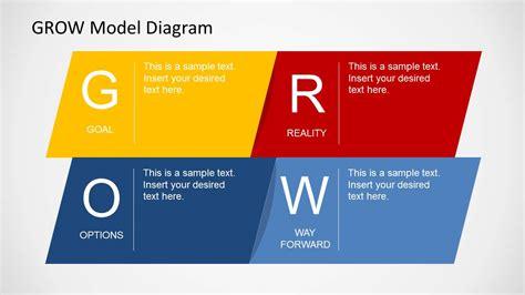 grow model template for powerpoint slidemodel
