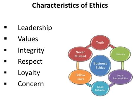 Mba Leadership Ethics by Ethical Issues In Human Resource Management
