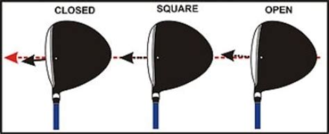 golf swing open clubface how far should you stand where should you bend from tips