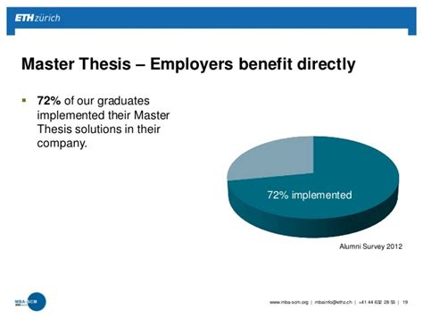 Would Employers Prefer A Master Or Mba by Mba Eth Scm Program