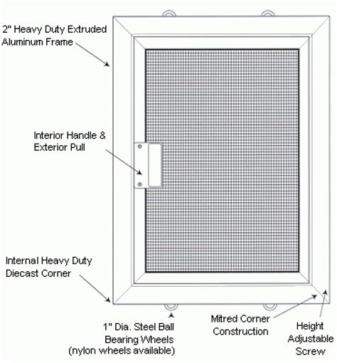Patio Door Screen Repair Sliding Patio Door Screens Cut To Fit And Professionally Installed