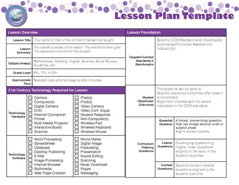 lesson plan template unit plan lesson plan templates