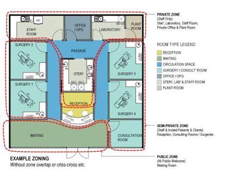 layout zones dentifit dental medical clinic floor layout interior
