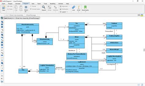membuat class diagram dengan visual paradigm sysml modeling tool