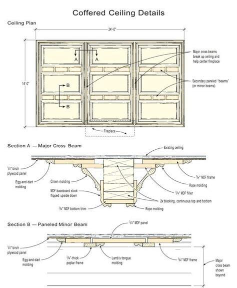 Coffered Ceiling Section 82 Best Images About Construction Details On