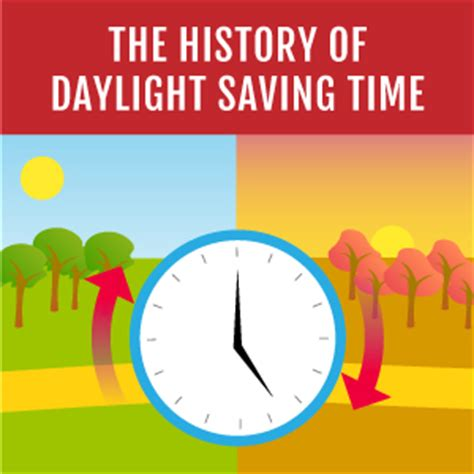 daylight saving time history the history of daylight saving time gerber life