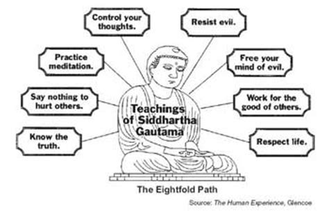 enlightened the eightfold path to health books the noble eightfold path