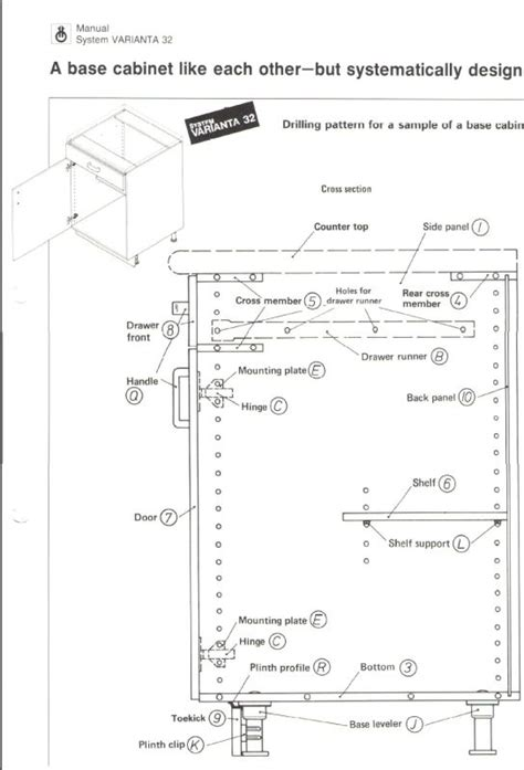 Kitchen Cabinets Parts Names Vocabulary For Frameless Cabinet Parts