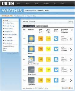 Msn Weather 10 Day Forecast » Home Design 2017