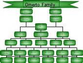 family tree examples family tree templates creately