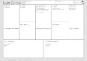 Sle Test Strategy Document Template by Lean Canvas Tool And Template Tuzzit