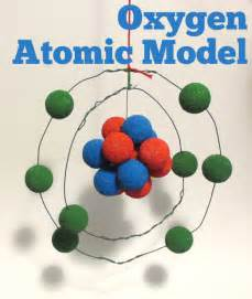 How To Make Protons Oxygen Atomic Model With Wire Styrofoam Balls And Paint