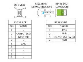 9 pin rs 485 wiring diagram get free image about wiring diagram