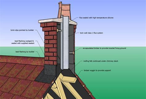 Chimney Corbelling Detail quickstack rendready quickstack brick slip