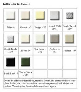 kohler bathroom sink colors faucet colors and finishes kohler sink chart bathroom