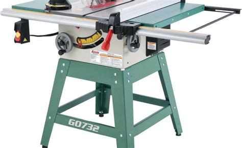 Grizzly G0732 Contractor Table Saw Review Table Saw Central Table Saw Review