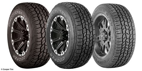 cooper htp tire reviews continental tires at wholesale prices from discounted