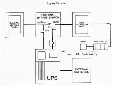 eaton ups wiring diagrams get free image about wiring