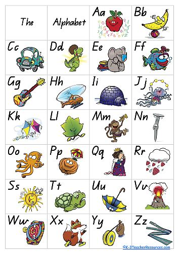 free printable alphabet poster common worksheets 187 kindergarten alphabet chart