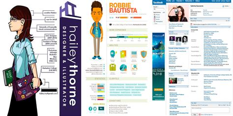 Que Es Una Plantilla De Curriculum c 243 mo crear un curr 237 culum vitae modelos plantillas ebook