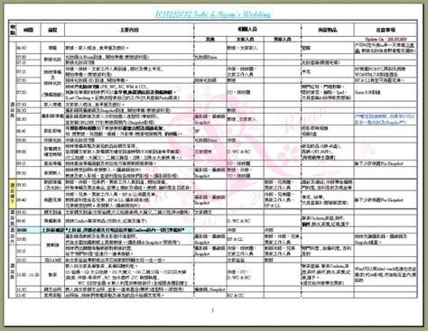 Sr Share Part 1 分享excel Sr婚禮日程表rundown 分工表 Blog Sr雪琪 Esdlife Wow 分享discuss 盡在生活易wow Tv Rundown Excel Template