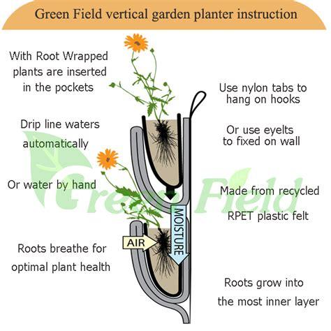 vertical garden wall planter greenwall blanket vertical