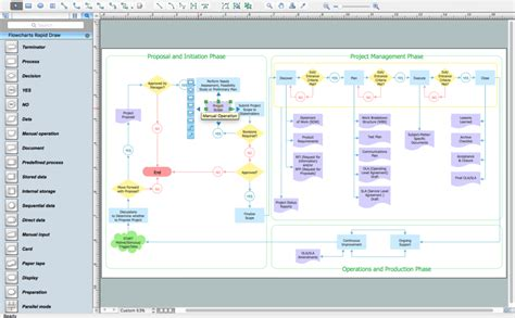 free process mapping template data mapping template excel and cross functional flowchart