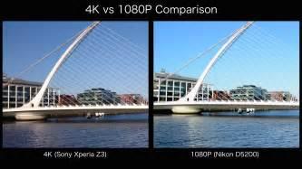 4k vs 1080p side by side comparison