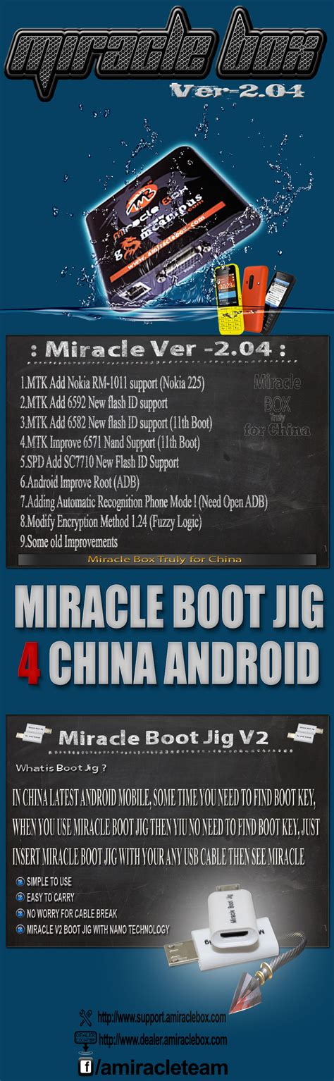pattern unlock for china mobile miracle box 2 04 nokia 225 mtk spd android truly