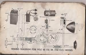 harley panhead wiring diagram panhead free printable wiring diagrams
