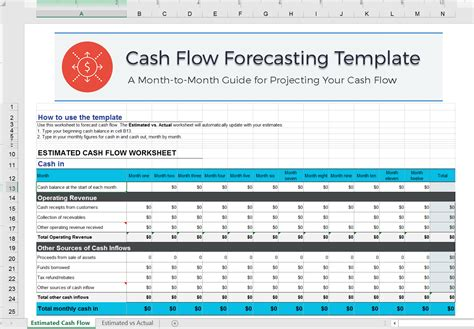 sle cash flow projections excel flow forecasting template 28 images demand forecasting