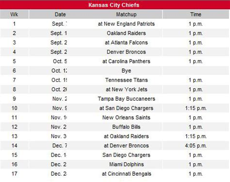 printable sporting kc schedule 2015 kansas city chiefs 2015 schedule search results