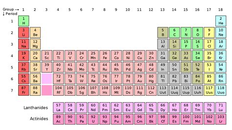 muhammadfibonacci atomic mass and isotopes